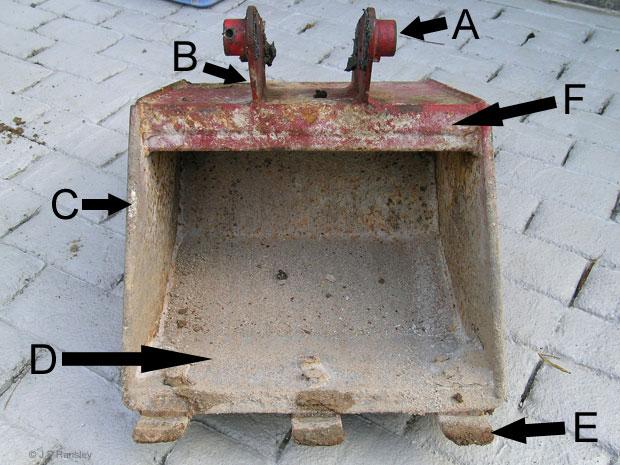 benne di varie tipologie forche bilancini ed a ltri attrezzi di uso comune  Bucket-Basics